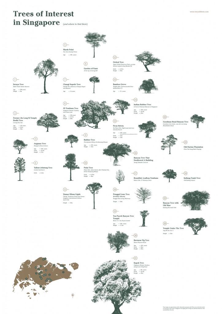 FA_A2_treemap